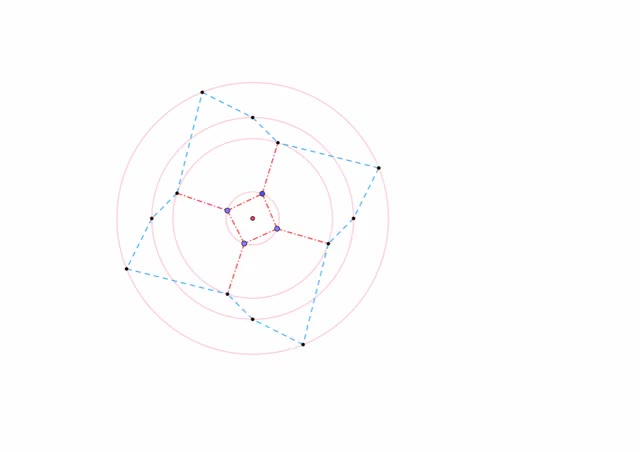 Watch and share Made With GeoGebra GIFs on Gfycat