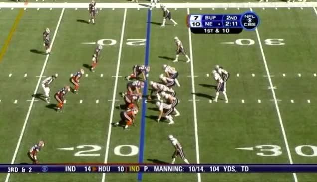 Watch and share 4 Brady To Brady 20yd GIFs on Gfycat