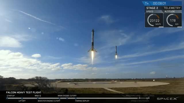 Watch SpaceX Falcon Heavy double land GIF by Davide Baitelli (@davidebaitelli) on Gfycat. Discover more Epic, FalconHeavy GIFs on Gfycat
