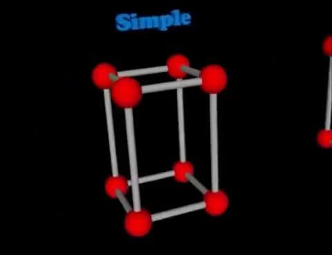 Estructura Critalina Tetragonal Gif Gfycat