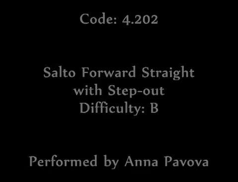 Watch Tatiana Gutsu 1992 FX GIF on Gfycat. Discover more gymnastics, tatiana gutsu GIFs on Gfycat