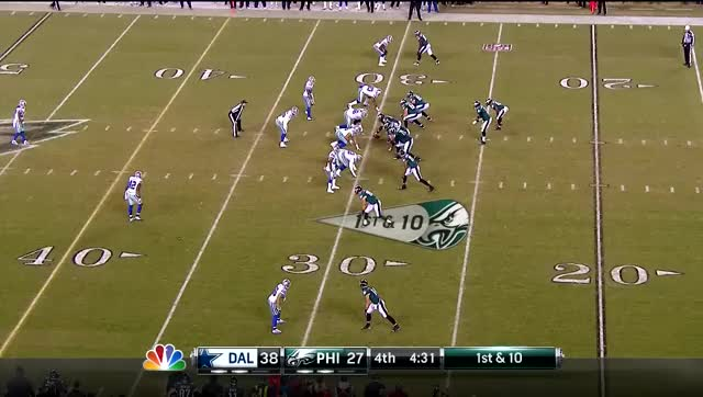 Watch and share Nfl GIFs by fusir on Gfycat