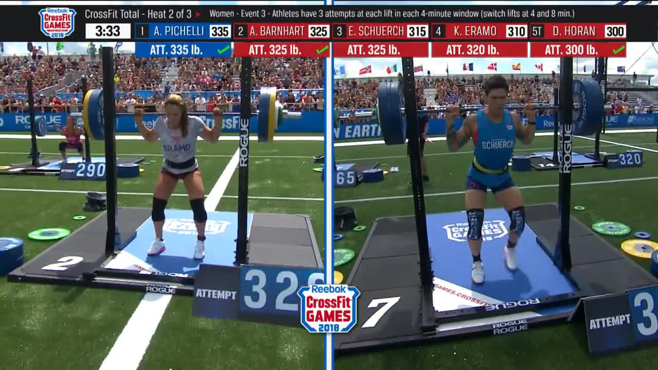 2018, Functional, Individual, affiliates, crossfit, fitness, CrossFit GIFs