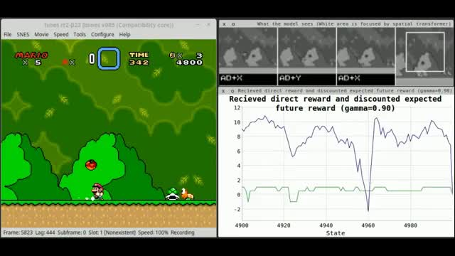 Watch and share AI Playing Super Mario World With Deep Reinforcement Learning GIFs on Gfycat