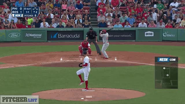 Watch and share David Price-CB-2017 GIFs by thedongiggity on Gfycat