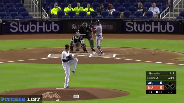 Watch and share Pitcher Database GIFs and Atlanta Braves GIFs on Gfycat
