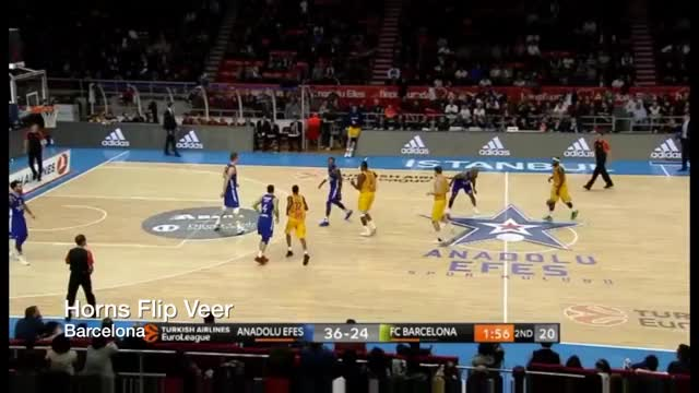 Watch and share Basketball Coach GIFs and Coaching GIFs on Gfycat
