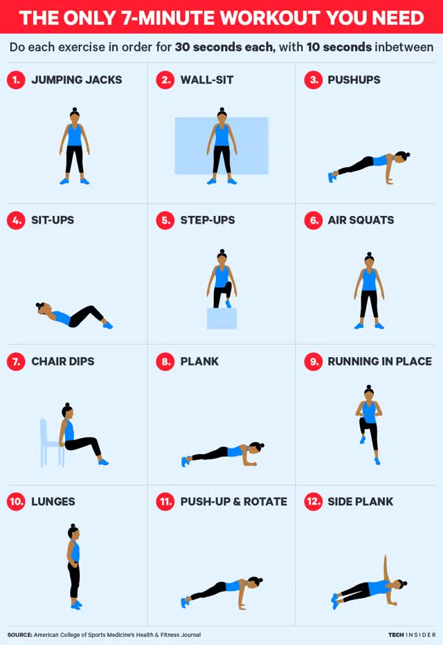 Watch and share Ti Graphics Minute Workout GIFs on Gfycat