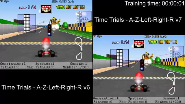Watch Mario Kart 64 - Self Learning AI using a Genetic Algorithm (NEAT) GIF on Gfycat. Discover more AI, Aritificial Intelligence, Computer Science, Deep Learning, KI, Mar/IO, Neat, Neural Networks, Reasearch, Self Learning, Sethbling, Super Mario World GIFs on Gfycat