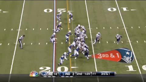 Watch and share Colts  Patriots GIFs on Gfycat
