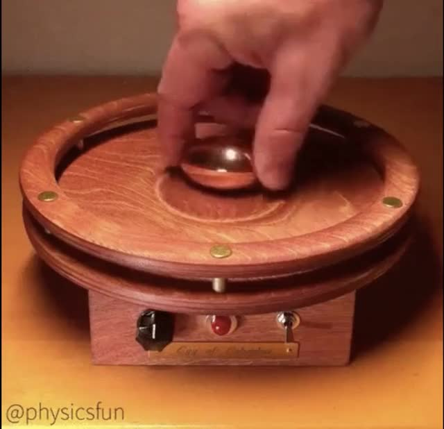 Watch and share Columbus Egg GIFs and Physics GIFs by meyerwizard on Gfycat