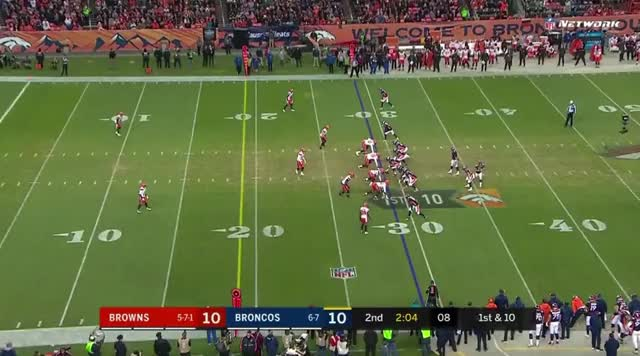 Watch and share NFL Week 15: Beautiful Keenum Playfake GIFs by Matt Weston on Gfycat