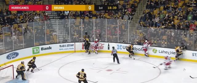 Watch and share Carolina Hurricanes GIFs and Boston Bruins GIFs by coreyathletic on Gfycat