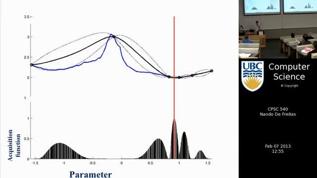 Watch Machine learning - Bayesian optimization and multi-armed bandits GIF on Gfycat. Discover more UCB, advertising, bandits, optimization, rl, utilities GIFs on Gfycat