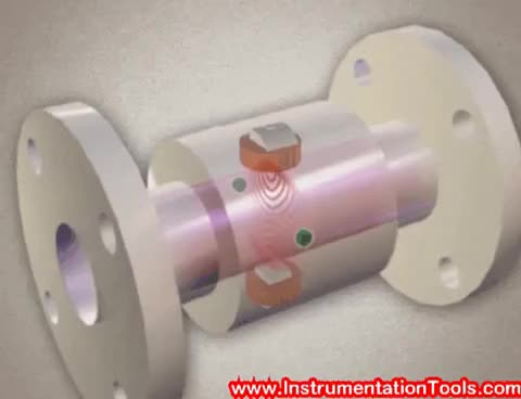 Watch and share Magnetic Flow Meter Working Principle GIFs on Gfycat