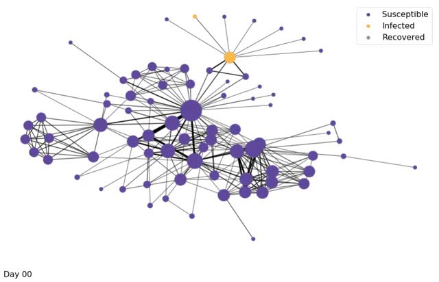 Watch and share Graph Evolution GIFs by guedes.joaofelipe on Gfycat
