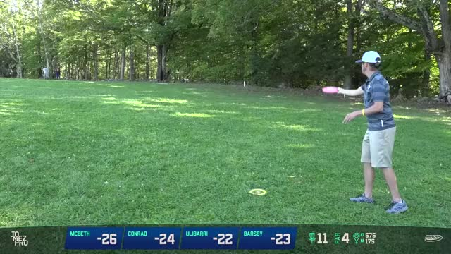 Watch and share World Championships GIFs and Jomez Disc Golf GIFs by Benn Wineka UWDG on Gfycat