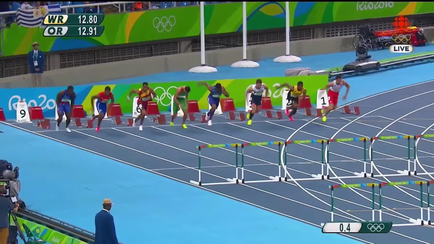 funny, gifs, olympics, olympics fall GIFs