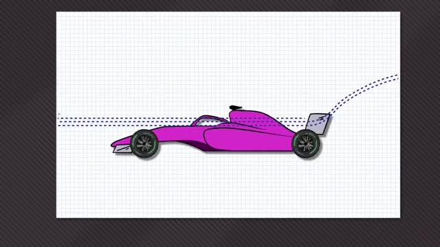 Watch and share Downforce GIFs and Explained GIFs on Gfycat