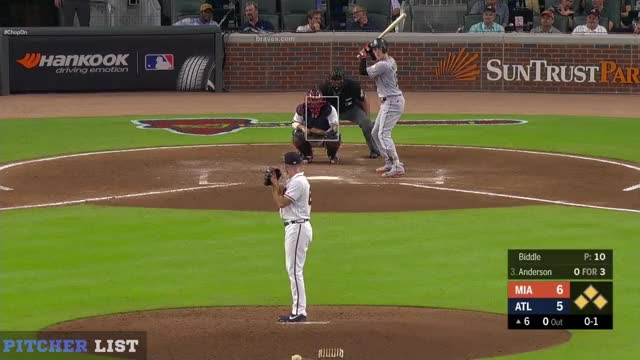 Watch and share Atlanta Braves GIFs and Baseball GIFs by dcherman on Gfycat