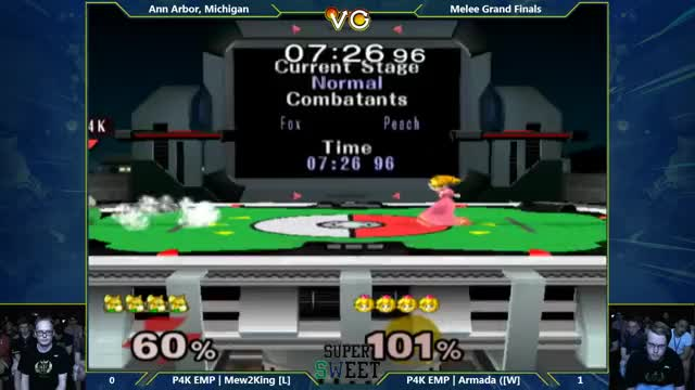 Watch Armada vs M2K GIF on Gfycat. Discover more smashbros GIFs on Gfycat