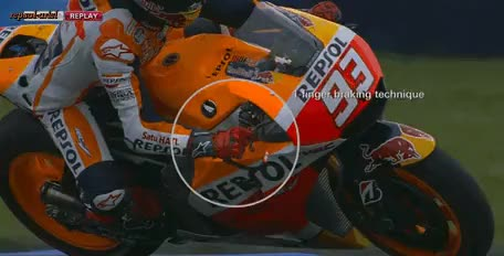 Watch and share Marc Marquez Gif GIFs and Animated Gif GIFs on Gfycat
