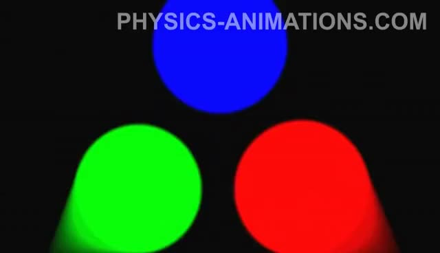 Watch and share Rgb GIFs on Gfycat