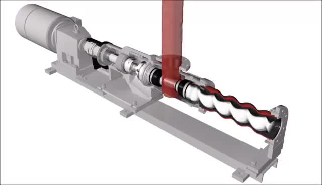 Watch and share Flowrox Progressive Cavity Pump Animation - Heavy Duty Valves, Pumps And Systems GIFs on Gfycat