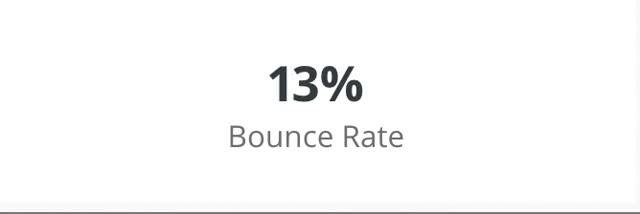 Watch and share Bounce Rates: Visitor Bounce Rates Will Help Identify The Percentage Of Visitors Who Take An Action On Your Map. GIFs on Gfycat