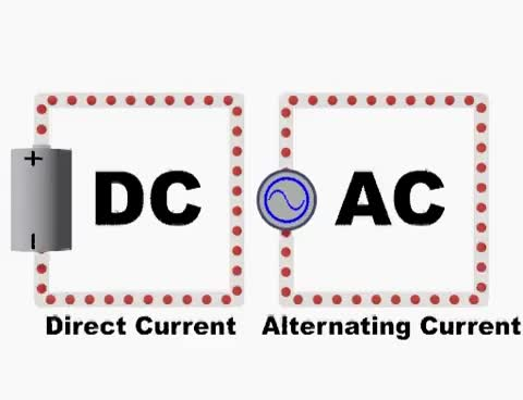 Watch and share AC Vs DC GIFs on Gfycat