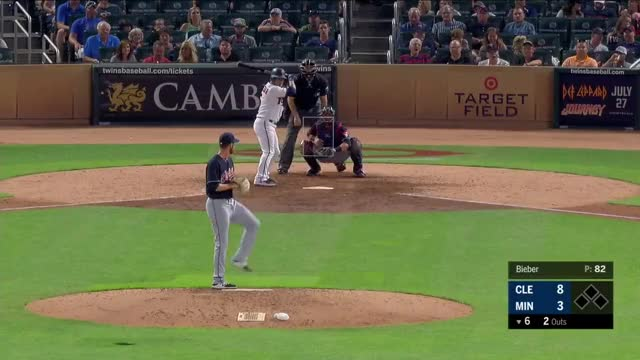 Watch CH HR GIF on Gfycat. Discover more Cleveland Indians, Minnesota Twins, baseball GIFs on Gfycat