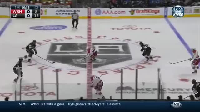 Watch and share Hockey GIFs by goodaccount on Gfycat