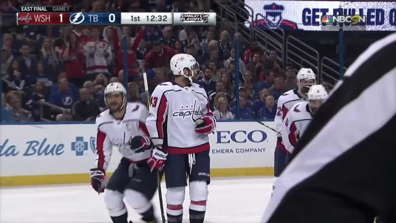 Washington Capitals, kempny-goal3 GIFs