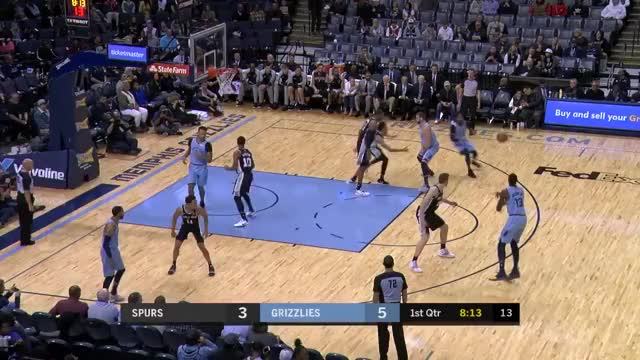 Watch and share Memphis Grizzlies GIFs and San Antonio Spurs GIFs on Gfycat
