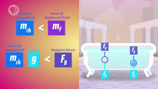 Watch and share Crash Course GIFs and Shini Somara GIFs on Gfycat