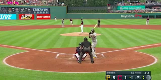 Watch and share Polanco GIFs by DK Pittsburgh Sports on Gfycat