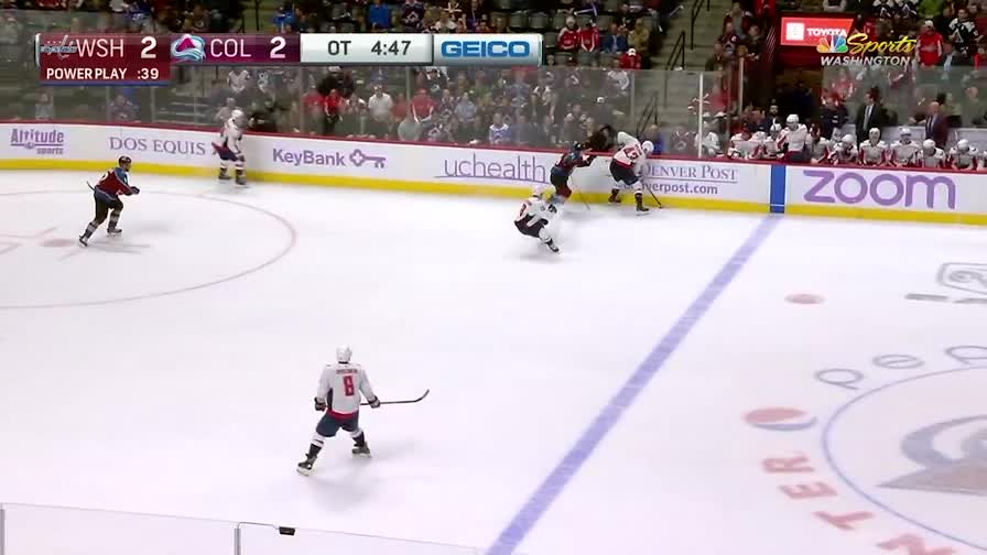 Tom-Wilson-colorado-GWassist GIFs