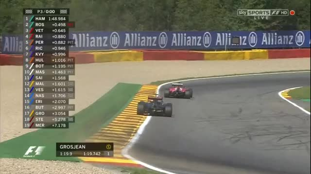 Watch Grosjean Nearly Hits Kimi (reddit) GIF on Gfycat. Discover more formula1 GIFs on Gfycat