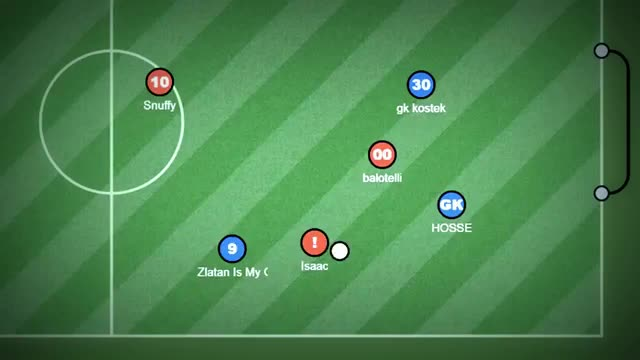 Watch and share Zlatan, Kostek GIFs on Gfycat
