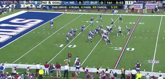 Watch and share 2011: Brady To Welker 14 Yard TD GIFs on Gfycat