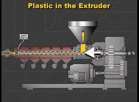 Watch and share Extruder Operation And Control - Paulson Training GIFs on Gfycat