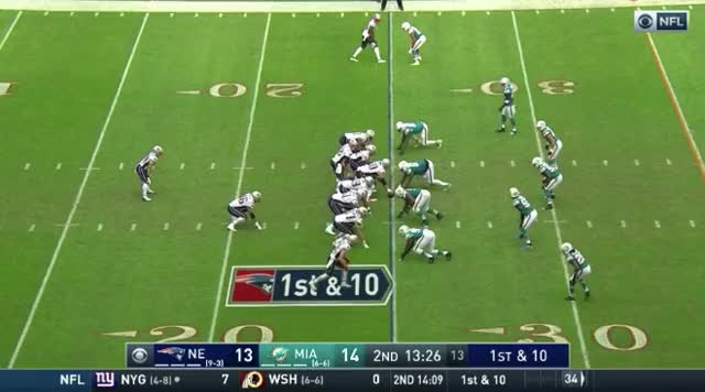 Watch and share New York Giants GIFs and Football GIFs on Gfycat