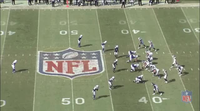 Watch and share Kupp Target 5 IND CC GIFs on Gfycat