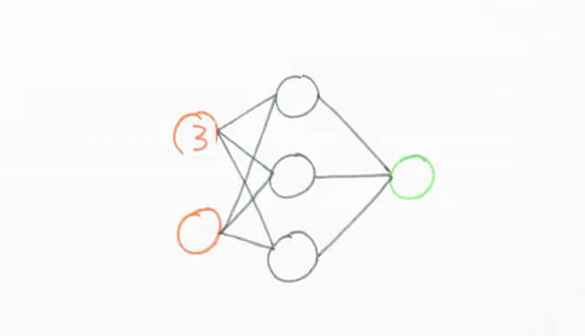 Watch and share Neural Networks Demystified [Part 1: Data And Architecture] GIFs on Gfycat