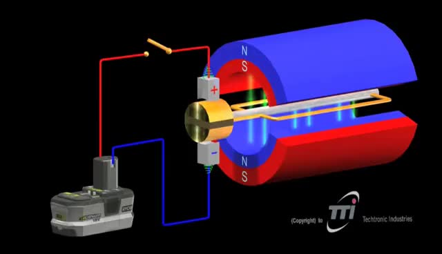 Watch DC Motor 3D Animation GIF on Gfycat. Discover more related GIFs on Gfycat