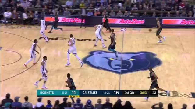 Watch and share Charlotte Hornets GIFs and Memphis Grizzlies GIFs on Gfycat