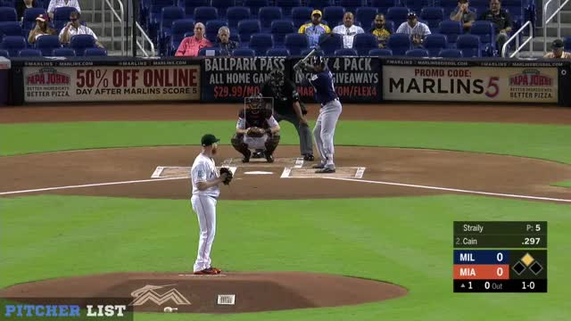 Watch and share Pitcher Database GIFs and Dan Straily Ff GIFs on Gfycat
