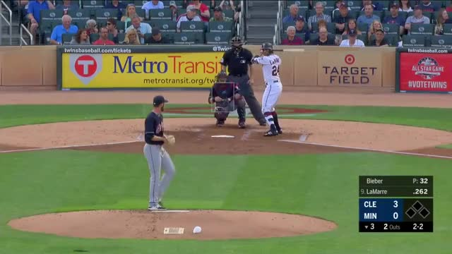 Watch SL out GIF on Gfycat. Discover more Cleveland Indians, Minnesota Twins, baseball GIFs on Gfycat
