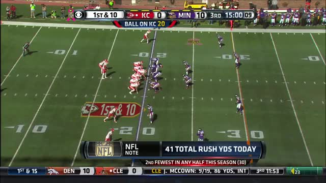Watch Hunter QB contain GIF by @whirledworld on Gfycat. Discover more minnesotavikings, nfl GIFs on Gfycat