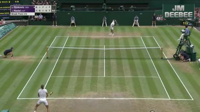 Watch and share Djokovic Highlights GIFs and Nadal Highlights GIFs on Gfycat